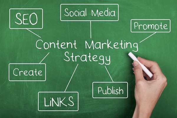 Creating a Content Marketing Strategy