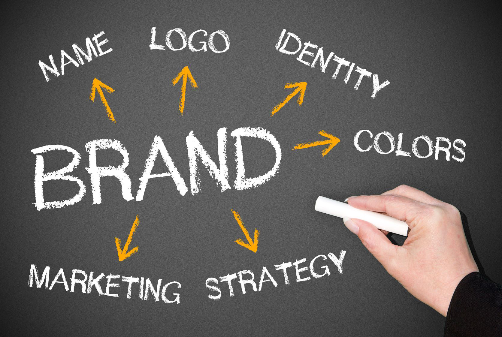 The 4 Keys to Successful Branding